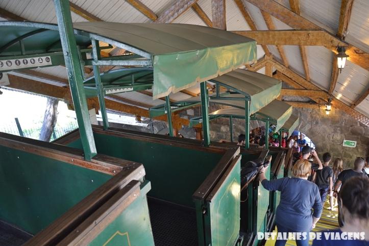 funicular cerro san cristobal santiago chile 3