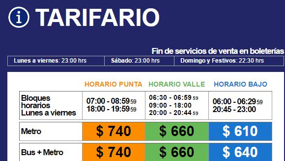 tarifa bilhete metro santiago chile informacoes