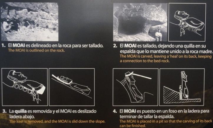 processo fabricacao moai ilha de pascoa